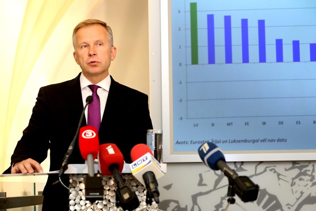 Римшевич: Банк России может спокойно стабилизировать курс рубля